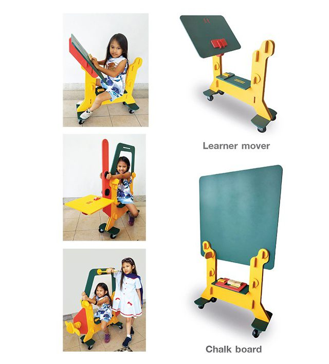 Learner Mover - Co Module